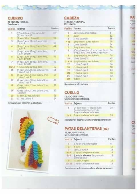 Unircornio-crochet-paso-a-paso
