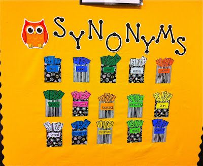 Synonym word strips in pockets on the wall from: Fancy Free in Fourth: Hoot Hoot! My 2012 Classroom Reveal!