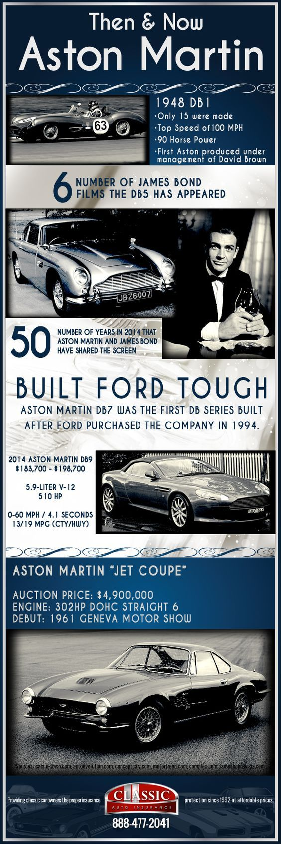 History of Aston Martin luxury collector cars infographic: