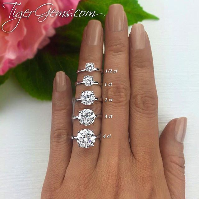 Carat Size Chart On Hand Google Search Engagement Ring Carats Diamond Engagement Rings Dream Engagement Rings