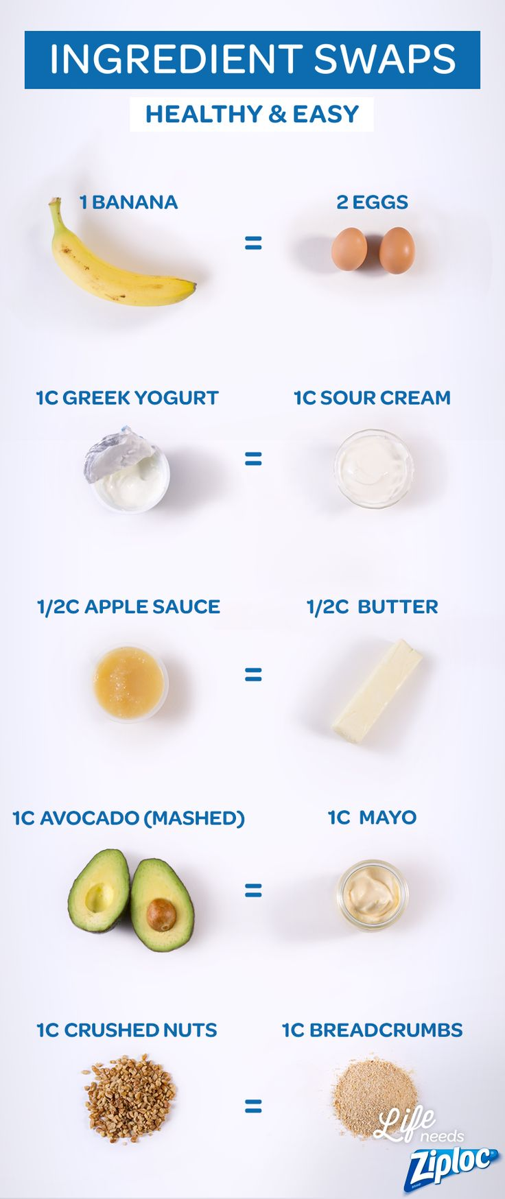 Easy ingredient swaps from Ziploc®. Great guide to reference if you're missing a…
