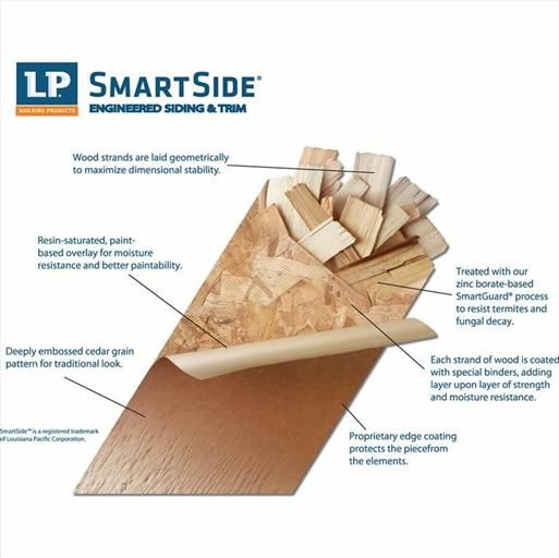 Home Warranty Plans For Texas: 18 Best Images About LP SmartSide Siding On Pinterest