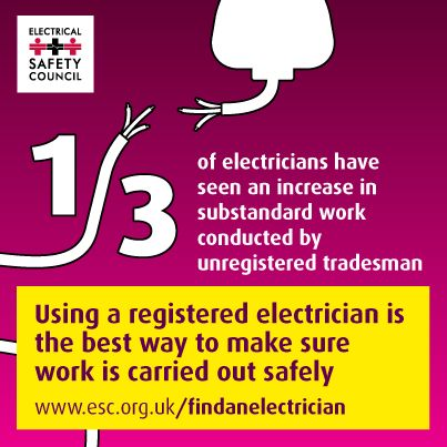 how to become a registered electrician