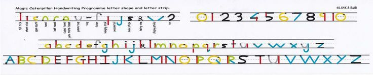 BMB Educational Consultancy - The Magic Caterpillar Handwriting Process Desk Strips, $3.20 (http://www.bmbeducation.com.au/the-magic-caterpillar-handwriting-process-desk-strips/)
