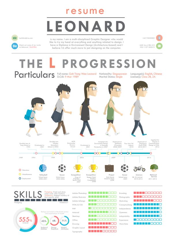 Infograph Resume by Leonard Goh, via Behance