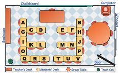 best desk arrangement for classroom management of talkative students - Google Search