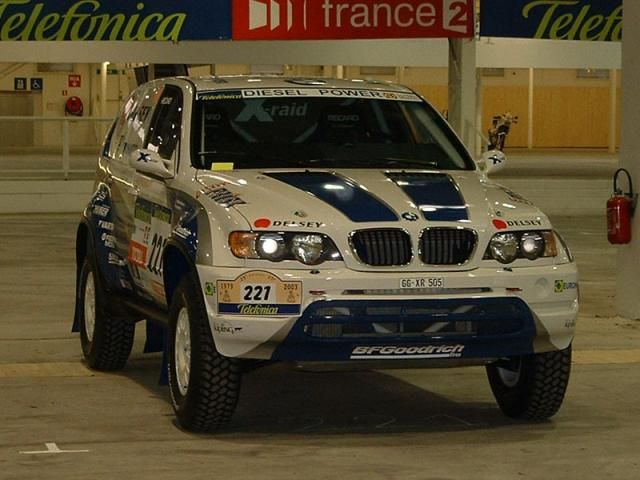 Best Car For Rally Conversion