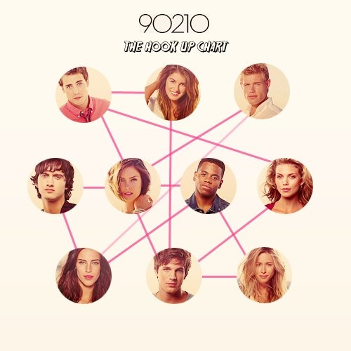The Hook-up chart 90210