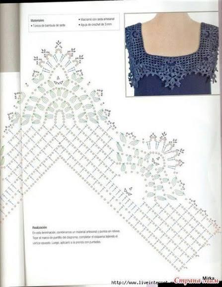Crochet cowl chart