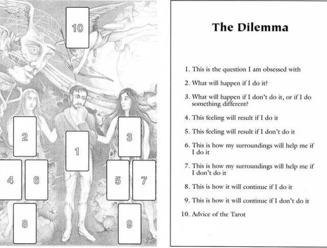 The Dilemma - Tarot card spreads