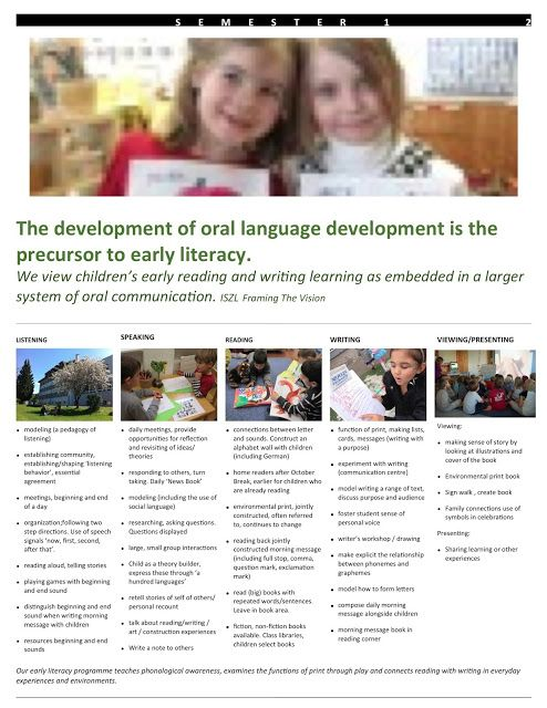 Teacher Tools: Early Learning at ISZL