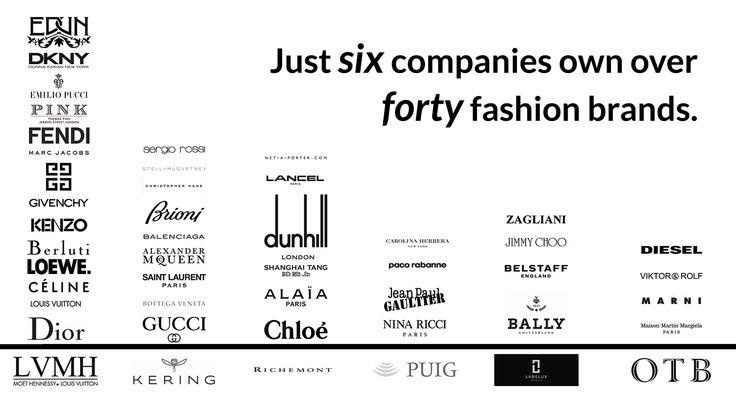Contemporary Fashion Brands Definition