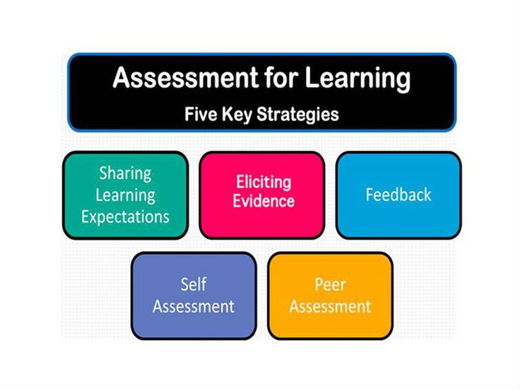 96 best images about Assessment For Learning on Pinterest