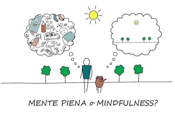 Mindfulness: come si fa