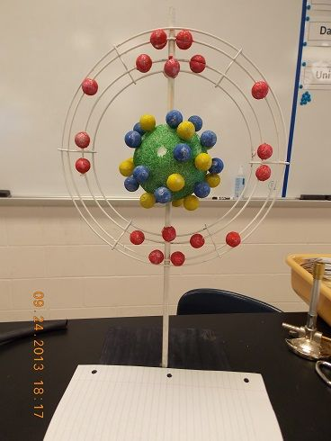 Atom Project, 13-14 - Chemistry Tutorials, Practice, and Demonstrations.