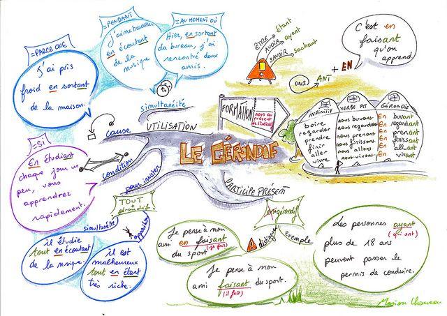 le gérondif by Cartes Heuristiques - Marion Charreau, via Flickr
