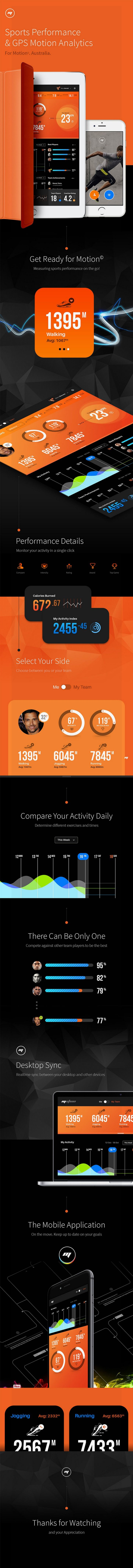 Dashboard - Motion - Sports Performance - Motion analytics