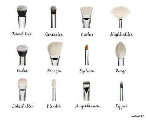 Make-up Pinsel: Welches Tool ist für was? – Lidschatten-Looks