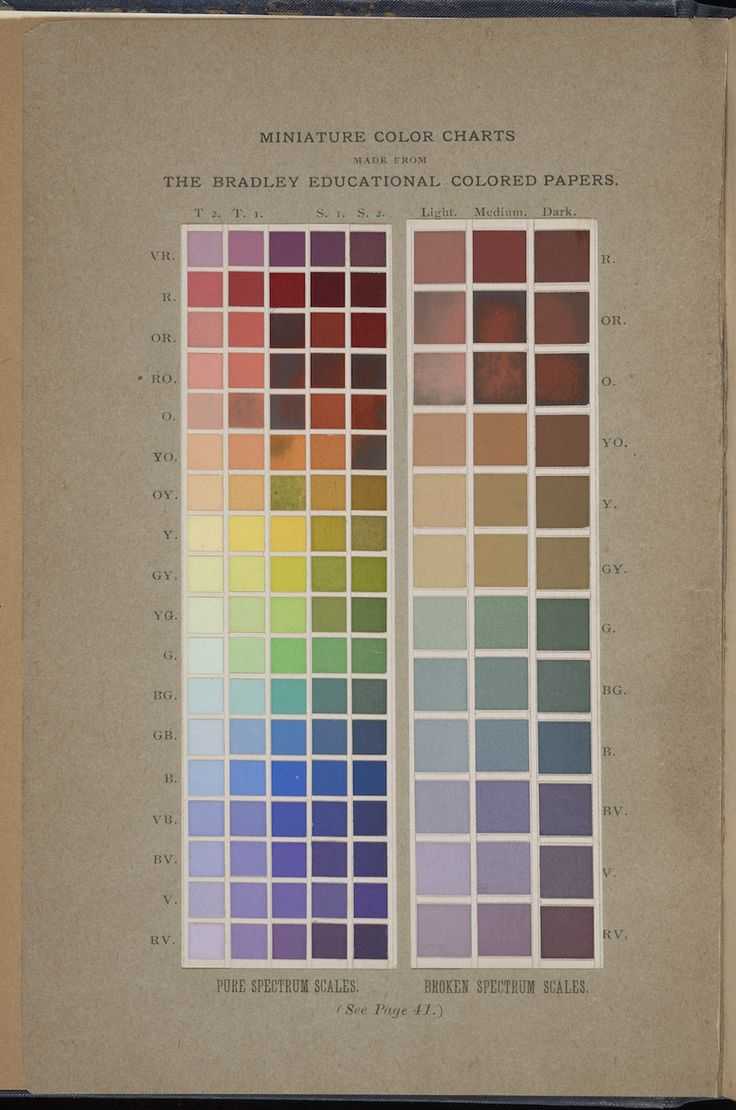 Milton Bradley, 'Elementary Color' (Springfield, Massachusetts, 1895), Milton Bradley Co., (Gift of Binney &Smith, Inc., makers of Crayola Crayons , courtesy Smithsonian Libraries)