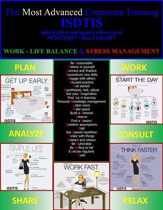 Work Life Balance & Stress Management Training Program for Corporate