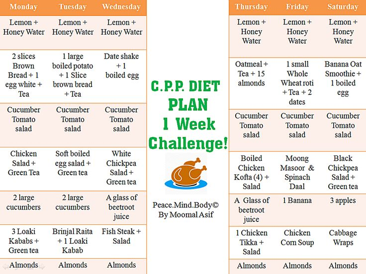 1000+ images about diet chart by moomal asif on Pinterest ...