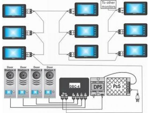 Villa door intercom installation technician in Palm jumeirah Dubai 0556789741