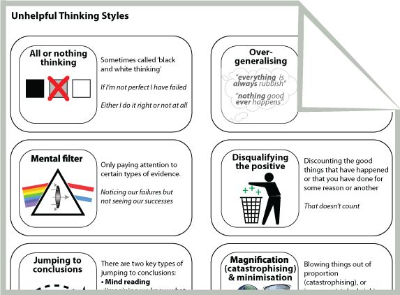 Thinking Errors Handout Google Search Cbt Pinterest