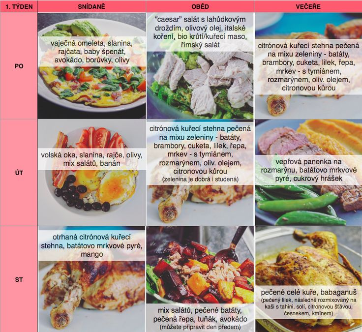 Yummy Mummy Foodie: WHOLE30 MAY - MEAL PLAN FOR 1st WEEK