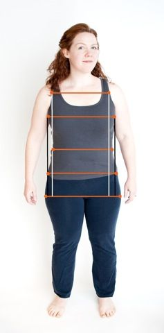 how to take measurements to knit a sweater, from Amy Herzog's 'Fit to Flatter' blog series.