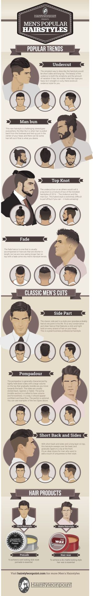 Men Hair Styles : Photo