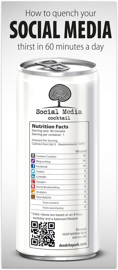 1 Hour Social Media Cocktail --- This is a good place to start, but dedicated social media may take a bit more time! Plus, it's important to focus most on platforms where your audience or clients are (for example, Facebook may not merit a larger amount of your time). --- Need help solidifying or implementing social media for your business? Let HugSpeak help! Our personalized services help design and implement the best social media marketing for you. www.HugSpeak.com