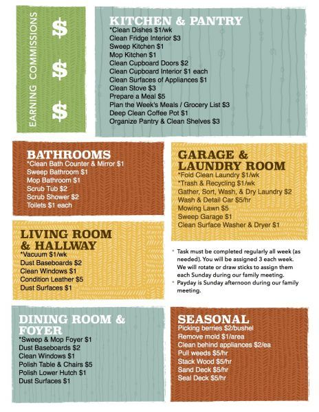 Teaching Our Kids About Money and suggested rates for chores (printable)
