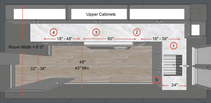 Key Measurements for a Dream Laundry Room, contemporary floor plan by Steven Corley Randel, Architect