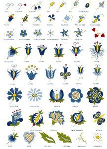 Kashubian Folklore Flowers Design