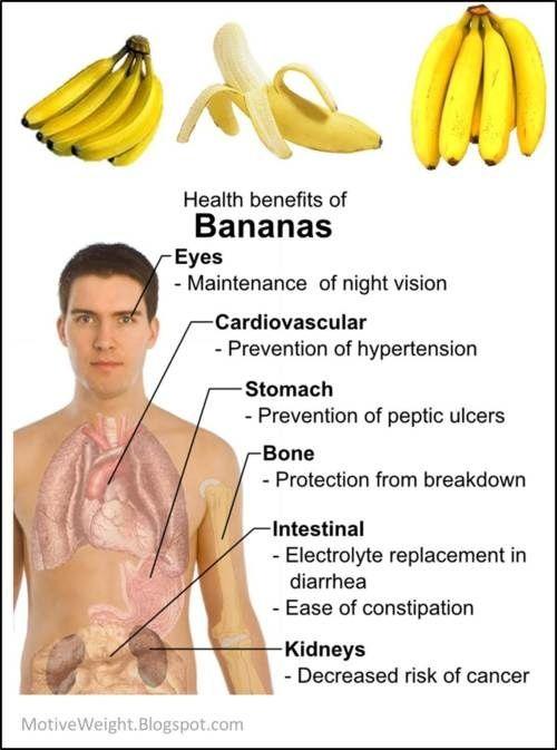 Health Benefits of Bananas...