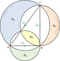 Circles with centers at midpoints of sides of a right triangle
