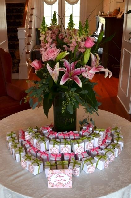 Imagenes De Birthday Surprise Ideas For Mom