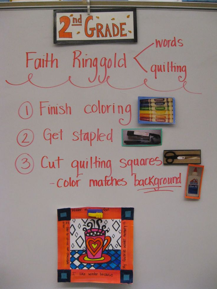 Jamestown Elementary Art Blog: 2nd Grade - interesting way to let students know what they will need.