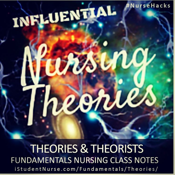 Theories & Theorists that Influence Nursing Practice: Fundamentals Nursing Class School Notes for Students. By iStudentNurse