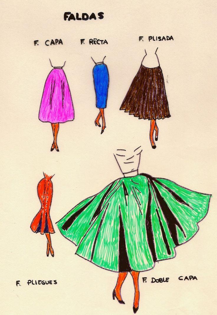 Blog dedicado a la moda, diseño y  reciclaje de prendas.