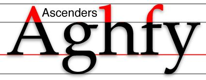 The ascender in typography can be seen clearly in the image above. It is any part of a lower case letter that extends beyond the x-height. This can be seen in letters such as b, d, f and h. There are even specific names for some type of ascenders.   source: http://www.fontshop.com/glossary.php?ltr=a