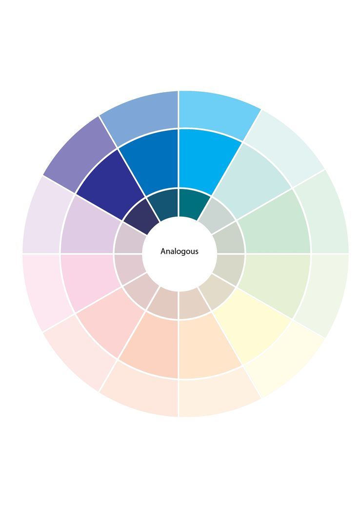 Analogous based on three or more colors that sit side-by-side on the color wheel.