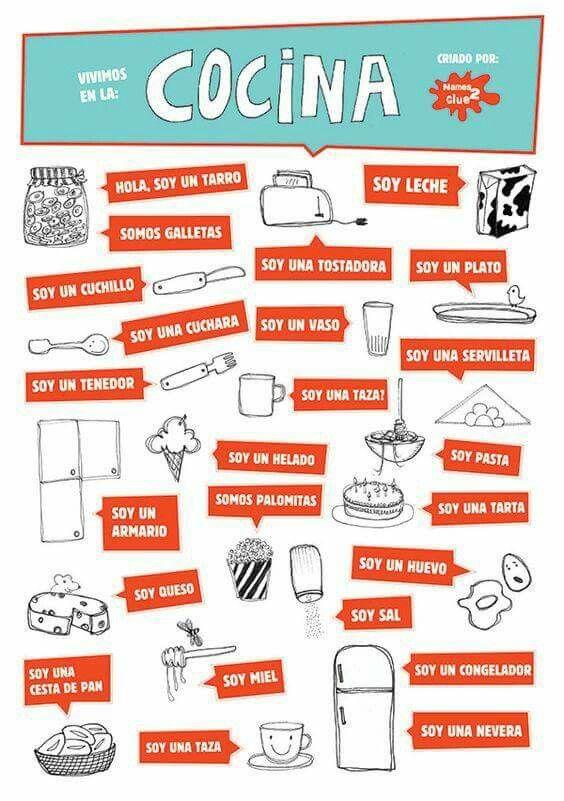 Spanische Vokabeln rund um die Küche: Lebensmittel und Gebrauchsgegenstände