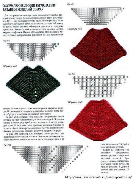 Как вязать реглан от горловины или вязание реглана сверху. - Мир петель