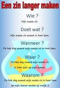 zinnen vormen