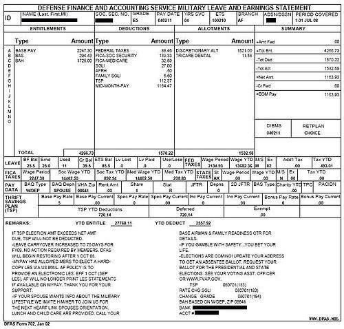 71 best Military images on Pinterest Military families, Military - earnings statement template