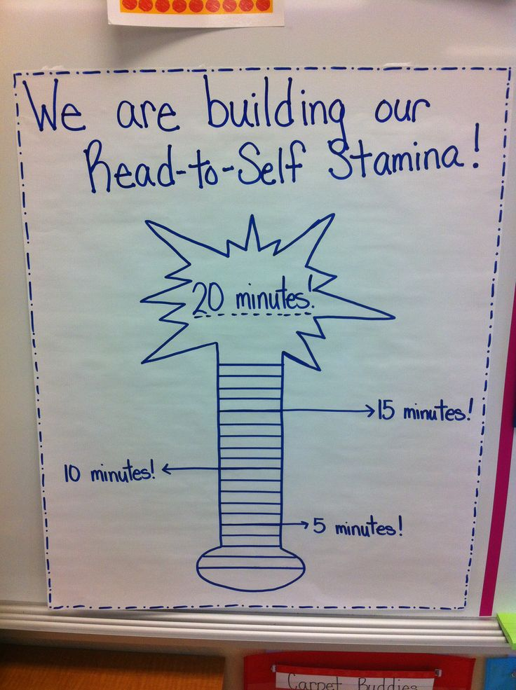 We are building our Read To Self stamina in Kindergarten!!!