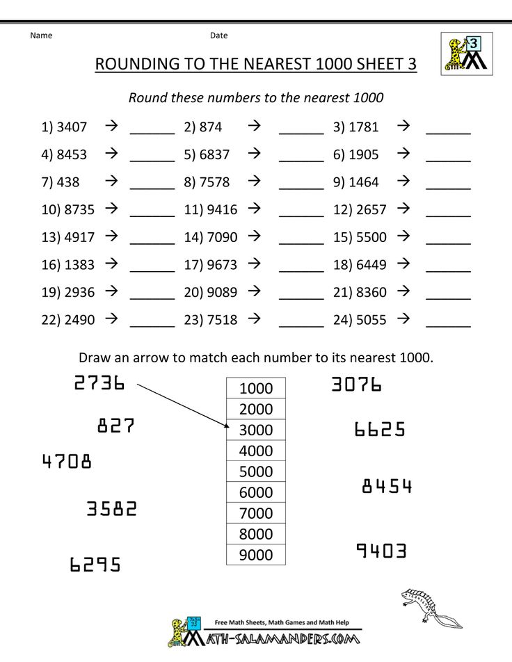 Budget Worksheet Online  Best Worksheets Images On Pinterest  Teaching Ideas Grade   4th Grade Cause And Effect Worksheets Excel with 4th Grade Math Measurement Worksheets Pdf Rounding Numbers Worksheet Nearest   Solving Quadratic Equations By Formula Worksheet Key Pdf