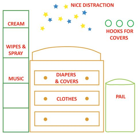 Drawing of diaper changing table