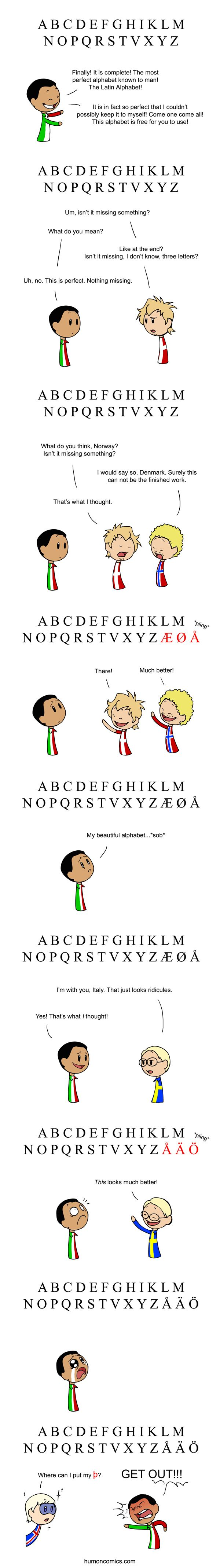 In the Scandinavian countries we use the Latin alphabet, but with add-ons.